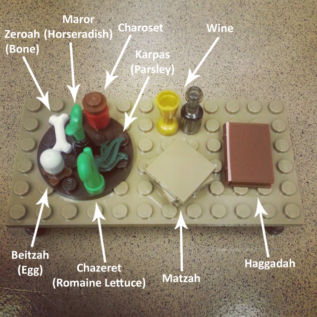 seder-table-explained